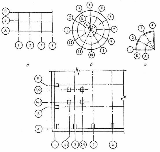 Как поставить ось если здание имеет круг