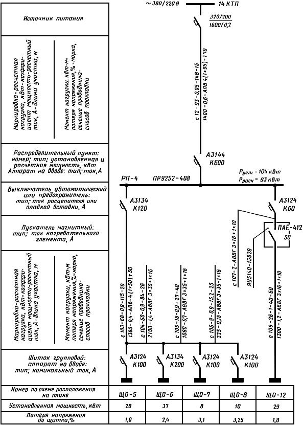 схемы питающей сети