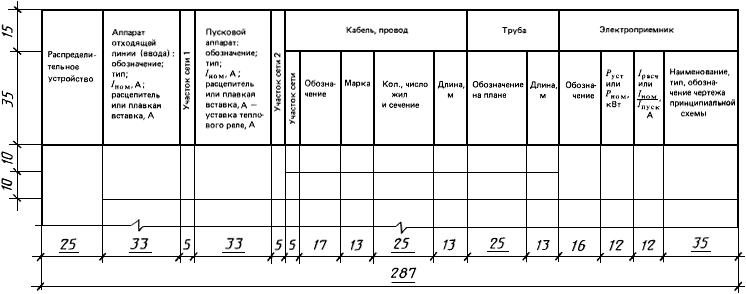 Принципиальная схема распределительной сети