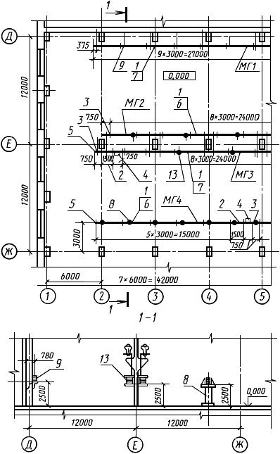 Пример оформления плана расположения электрооборудования и прокладки электрических сетей